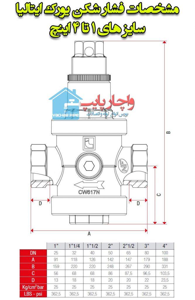 مشخصات فنی و ابعاد فشار شکن یورک (ایتاپ) ایتالیا سایز 1 تا 4 اینچ